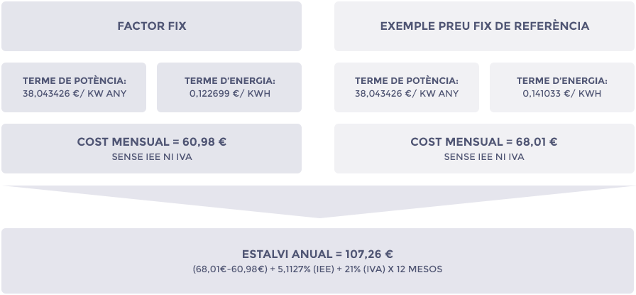 info-fijo-ahorro-ca