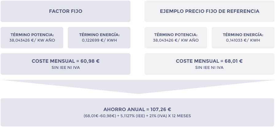 info-fijo-ahorro-es_v116