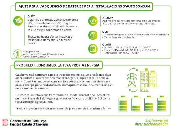 ajuts energia solar