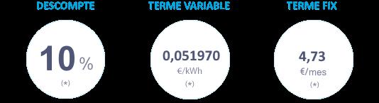 tarifa-gas-fija-ca-3.1
