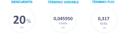 tarifa-gas-fija-es-3.2
