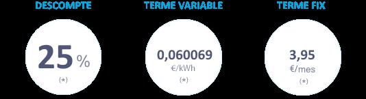 tarifa-gas-mini-ca-3.1