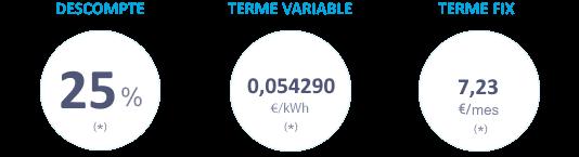 tarifa-gas-mini-ca-3.2