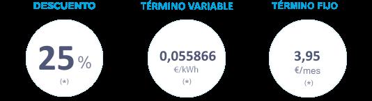 tarifa-gas-mini-es-3.1