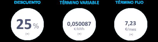 tarifa-gas-mini-es-3.2
