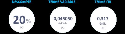 tarifa-gas-oferta-mes-ca-3.2