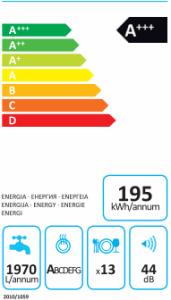 Etiqueta energètica