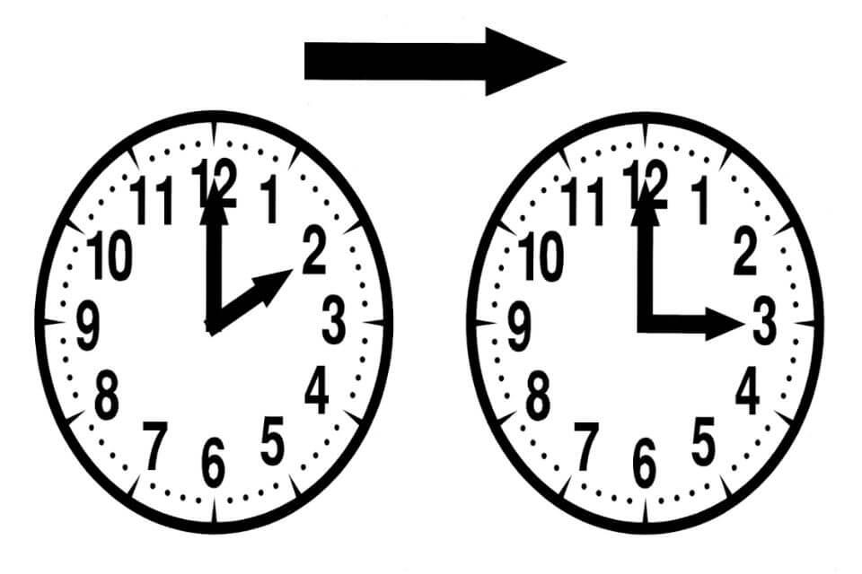 ahorro energetico con el cambio de hora