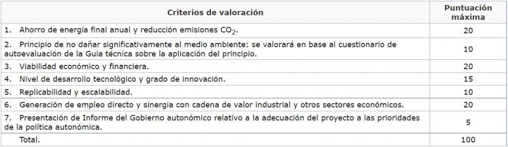 criterios de valoración plan moves II