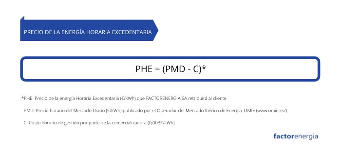 CAST- FORMULA PRECIO DE LA ENERGÍA HORARIA EXCEDENTARIA