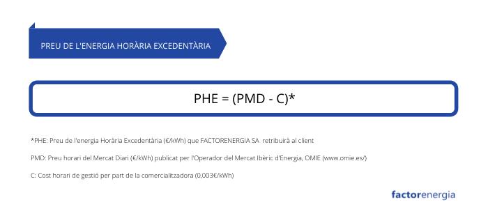 CAT- FORMULA PREU DE LA ENERGIA